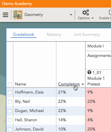 Completion sorting in the Gradebook